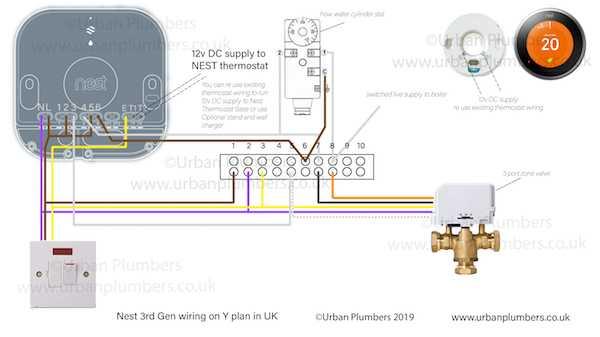 Nest thermostat installation schematics - Y plan | Urban ... on phone line wiring, pc fan wiring, ceiling fan wiring, cat 6 wiring, temperature control, spa pump wiring, wax thermostatic element, 12v dc wiring, dimmer switch wiring, diode wiring, fan switch wiring, ac switch wiring, pool pump wiring, cat 5 wiring, current transformer wiring, thermostatic mixing valve,