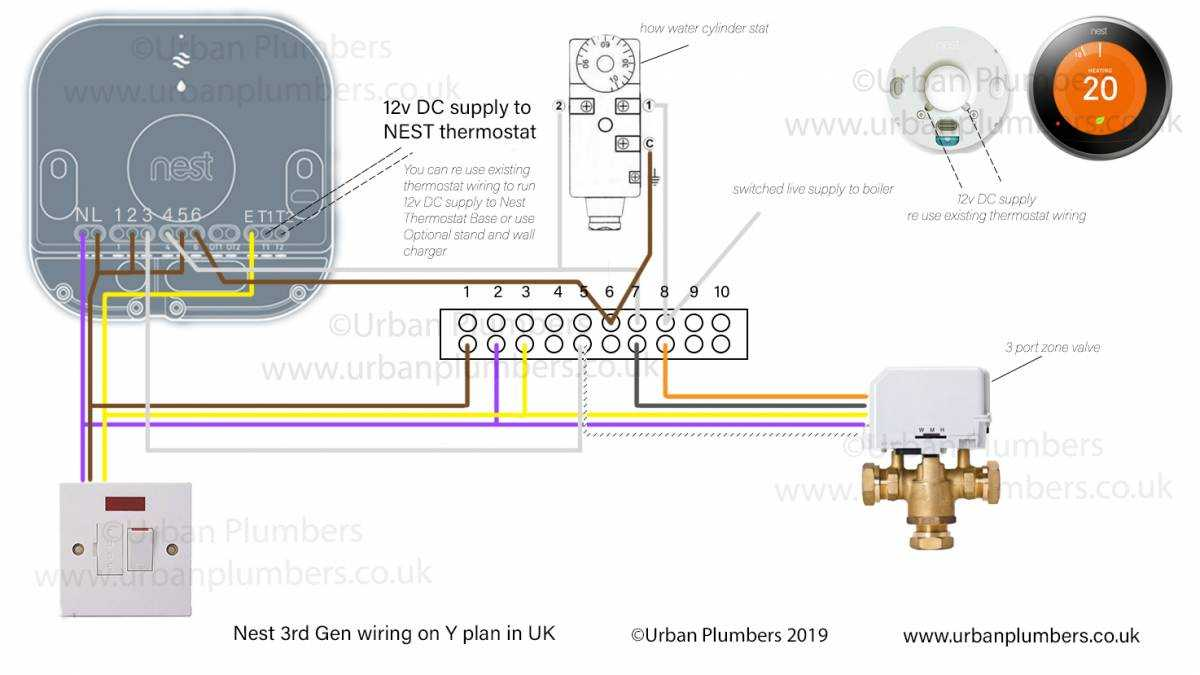 How To Install Nest Thermostat On A Y Plan Heating System Uk Urban Plumbers