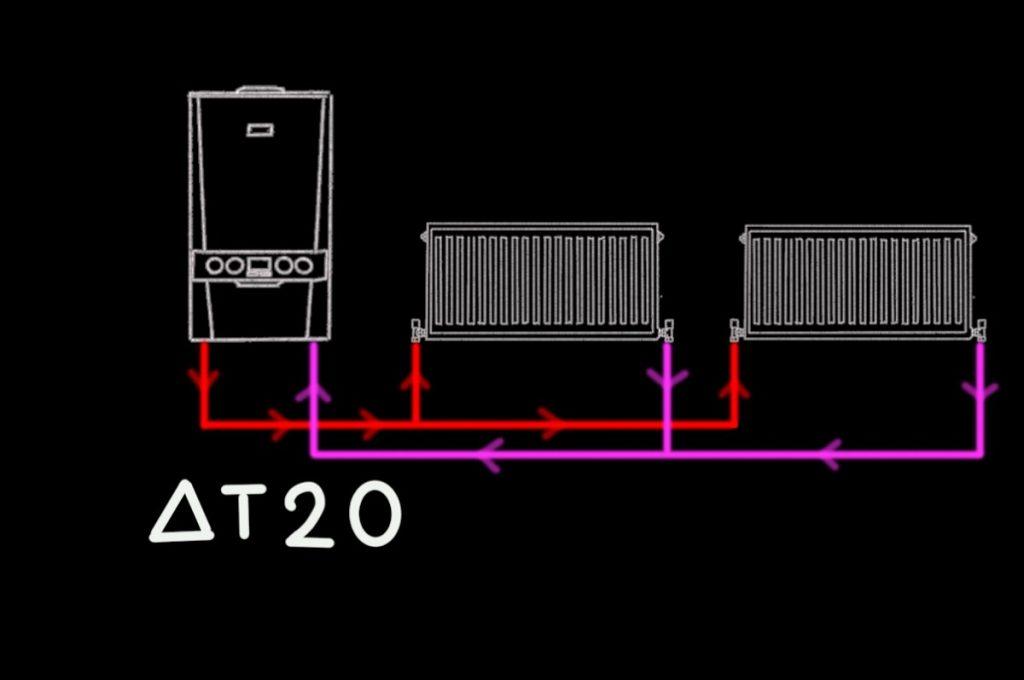 gas boiler efficiency